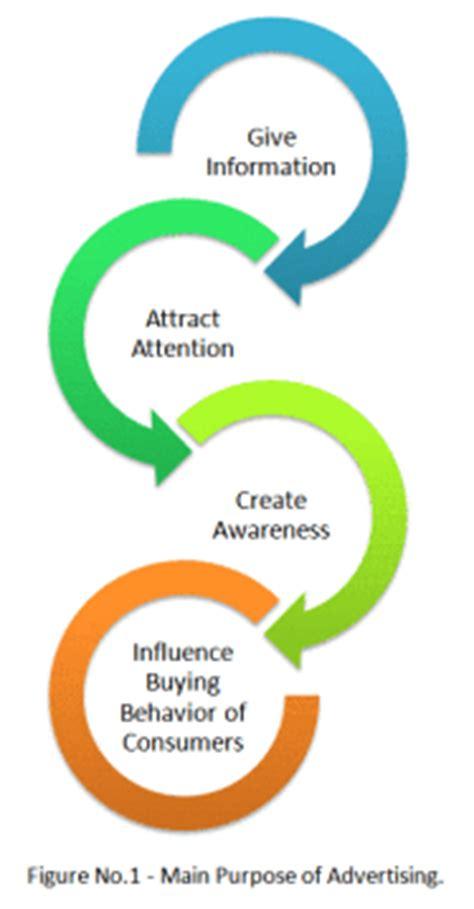 Calaméo - Marketing Dissertation Topics